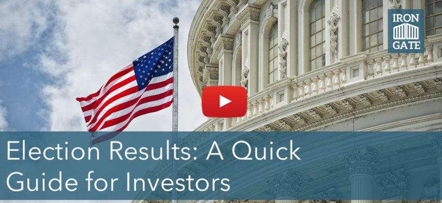 Presidential Election Results: A Quick Guide for Investors
